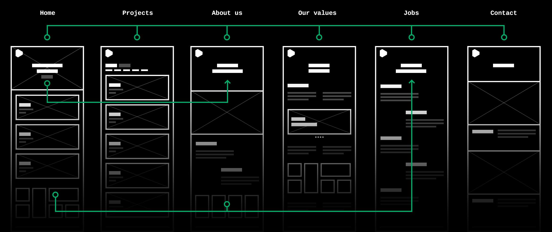 enes-uenal-shift-agency-website-wireframes